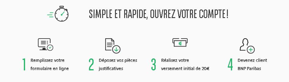 Etapes d'ouverture de compte BNP Paribas en ligne