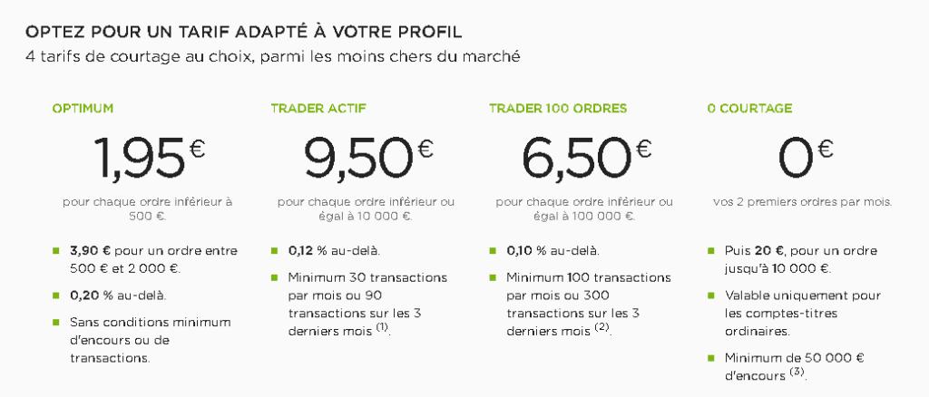 Les quatre tarifs proposés par Fortuneo pour son offre de bourse