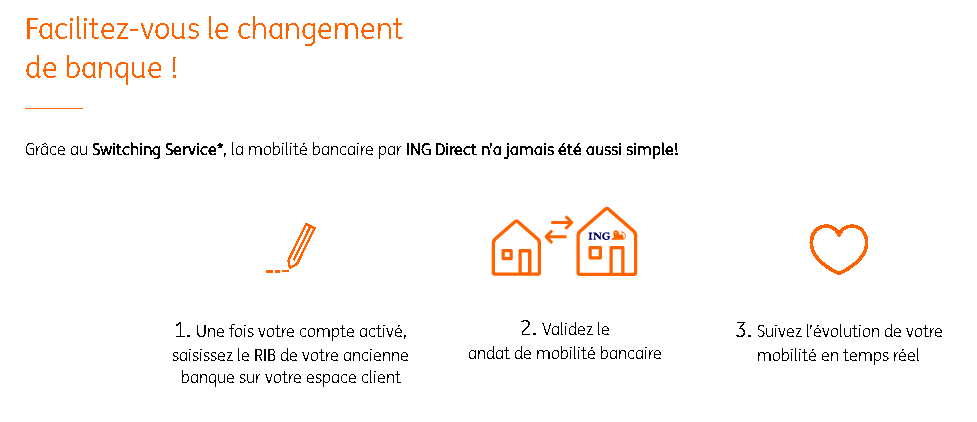 Présentation du Switching Service d'ING Direct