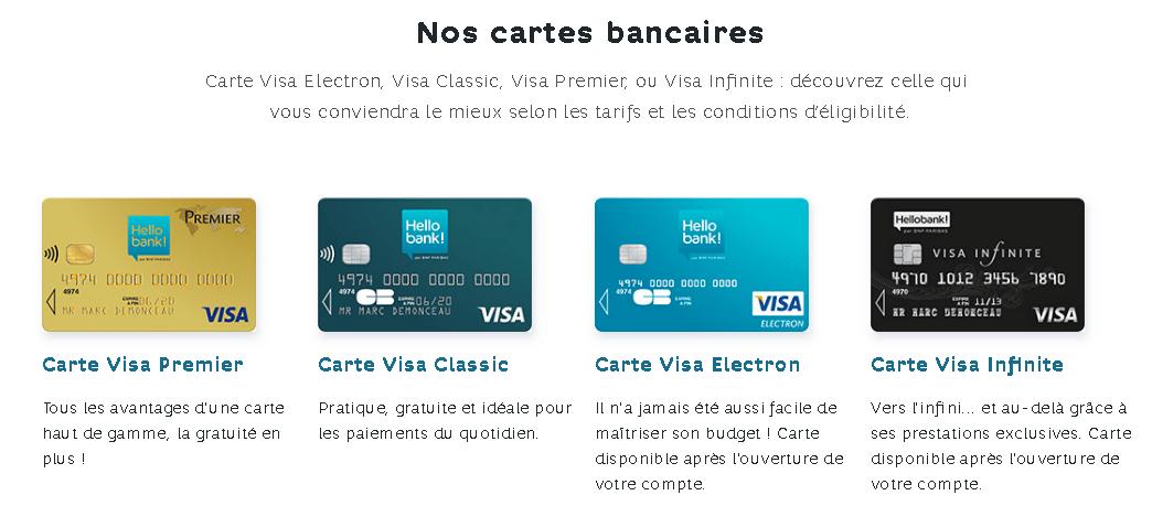 Carte Hello Bank : Zoom sur les moyens de paiement proposés par la banque en ligne