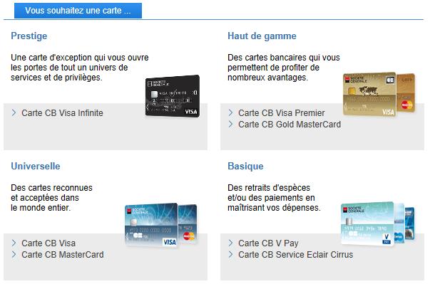 offres de carte bancaire de la Société Générale