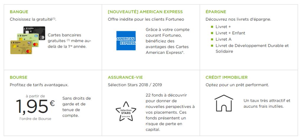 Carte American Express Justificatif Revenus.Pieces Justificatives Fortuneo Que Faut Il Fournir A La