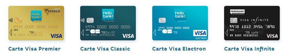 cartes bancaires d'Hello Bank.