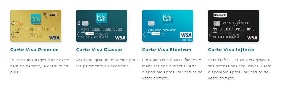 Avis carte banque en ligne hello Bank