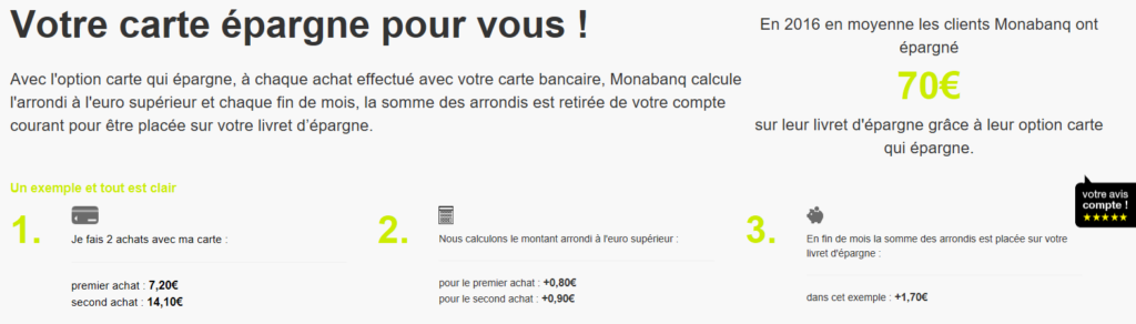 "Option ""Carte qui épargne"" de Monabanq"