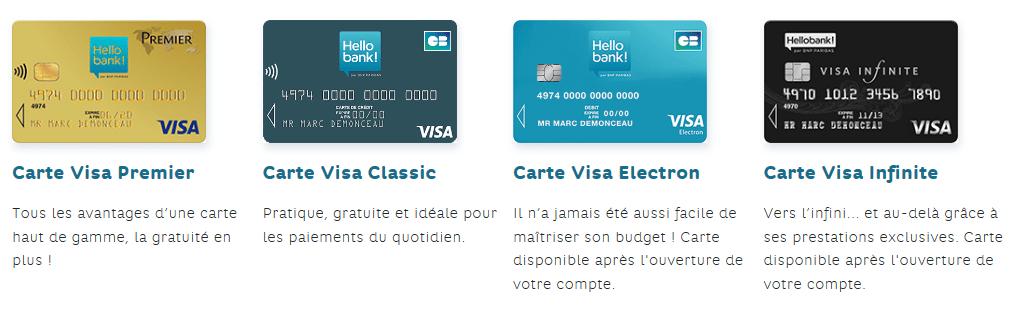 cartes bancaires Hello Bank