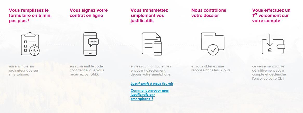 Document justificatif Boursorama Banque