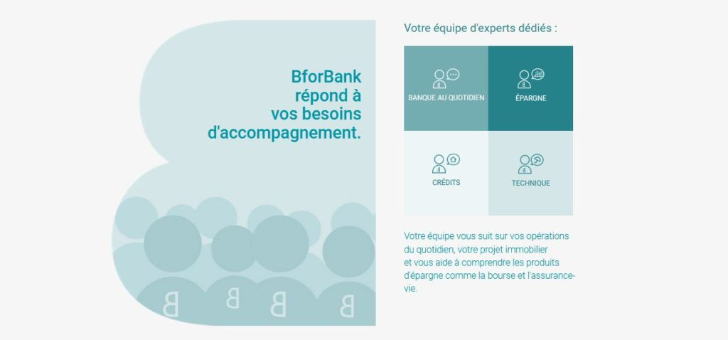 BforBank ou Boursorama service client