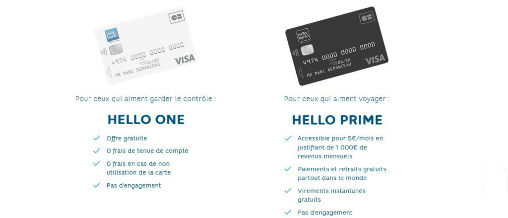 carte hello bank avis