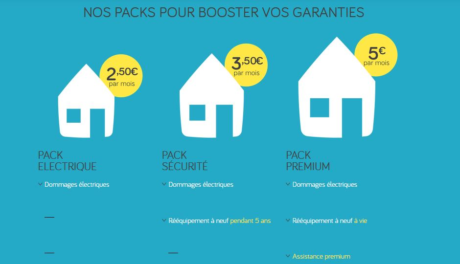 pack extension garantie mrh direct assurance