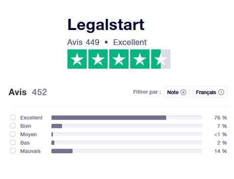 avis détaillés sur legalstart sur trustpilot