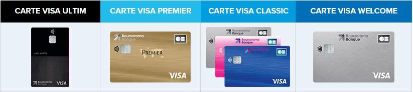 cartes banque en ligne Boursorama Banque