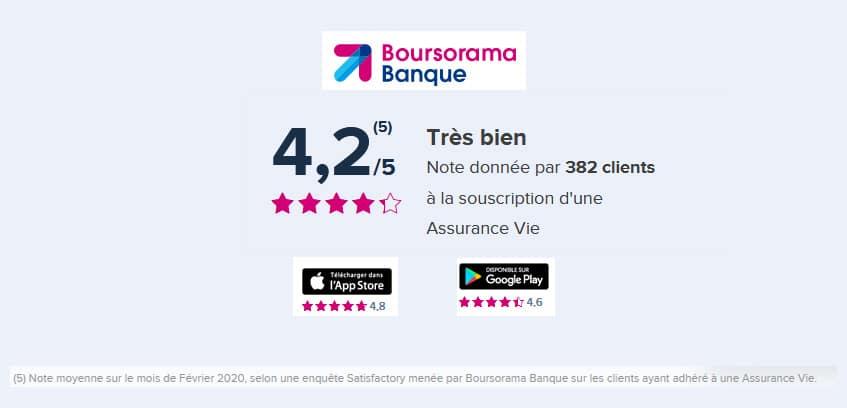 avis client Boursorama Assurance vie