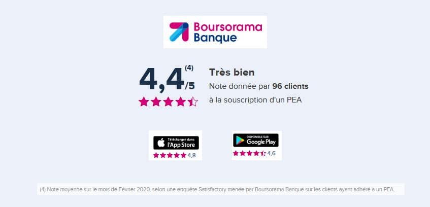 avis client Boursorama PEA