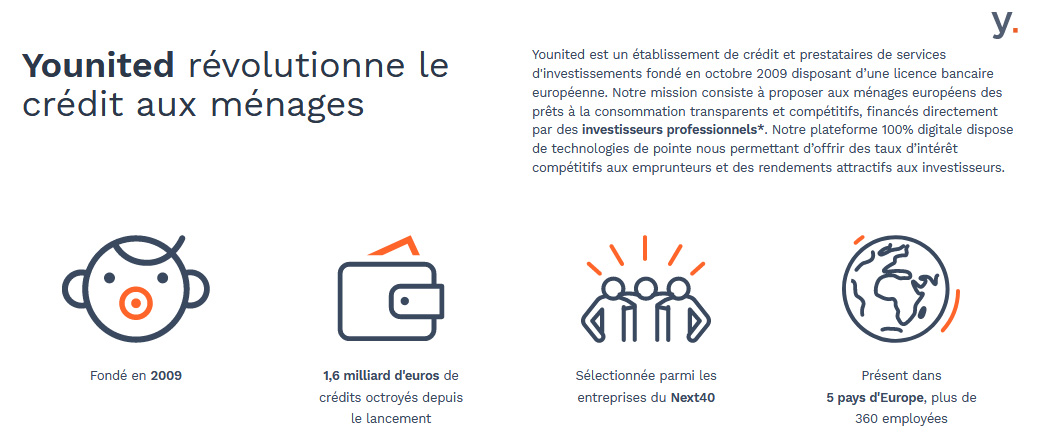 Avis crédit conso Younited Credit