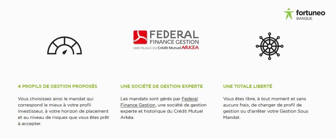 Offre PEA Fortuneo Banque avis