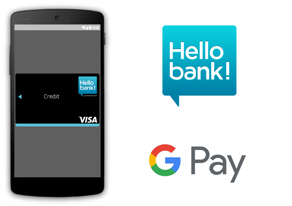 Hello Bank paiement mobile Google Pay