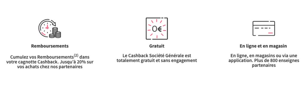 taux cashback société générale avis
