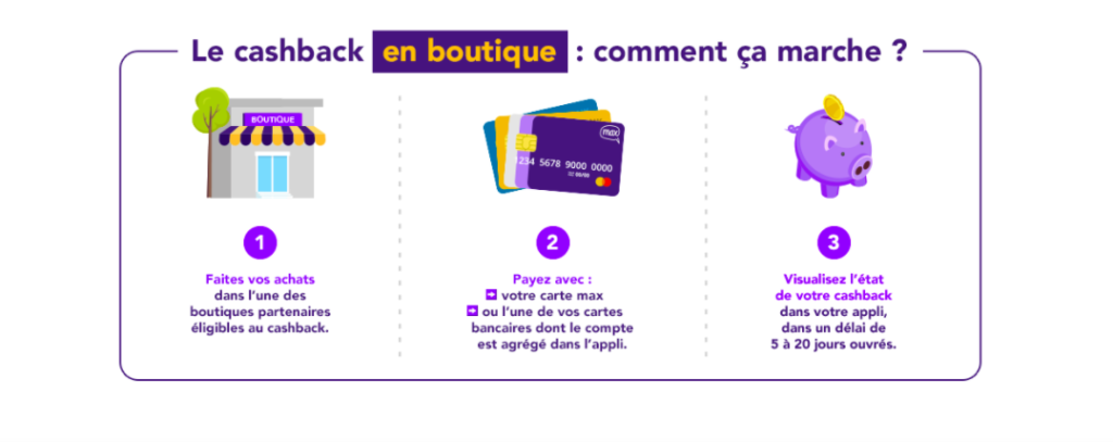 carte bancaire cashback Max