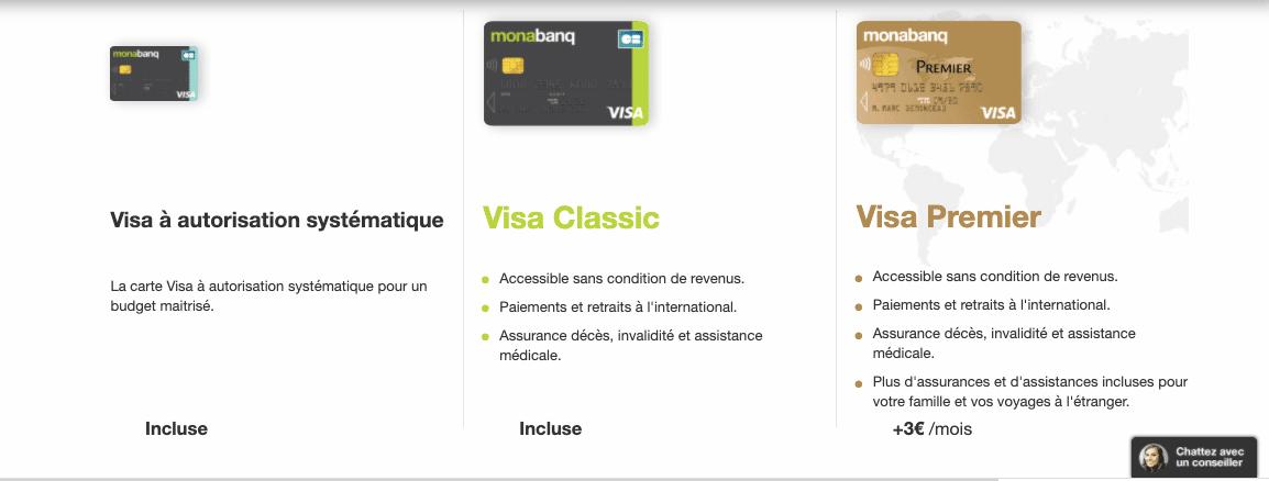 Carte bancaire Visa Premier Monabanq remboursée