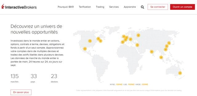 Interactive Brokers courtier avis instruments