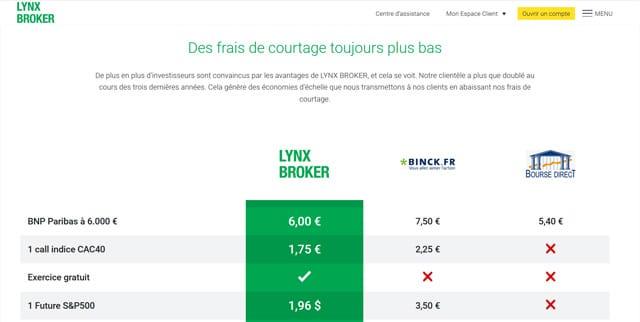 avis lynx broker tarifs