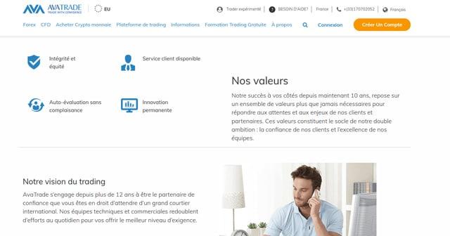 Avatrade avis service client