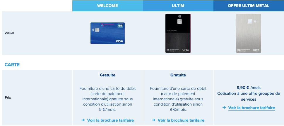 Avis Carte Metal Ultim : tarifs